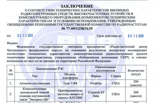 Заключение Главного радиочастотного центра РЧЦ