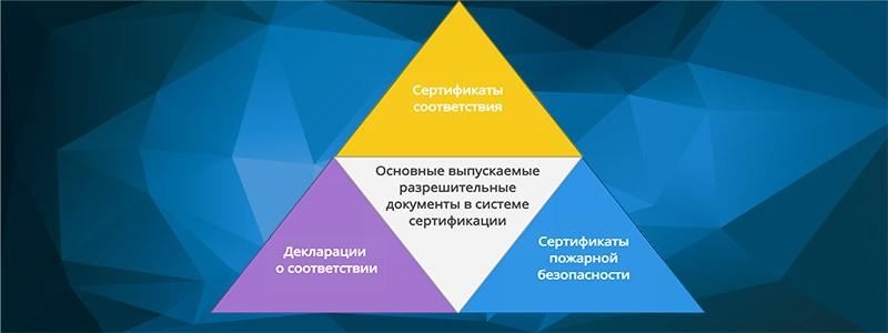 Основыне аспекты работы центра по сертификации