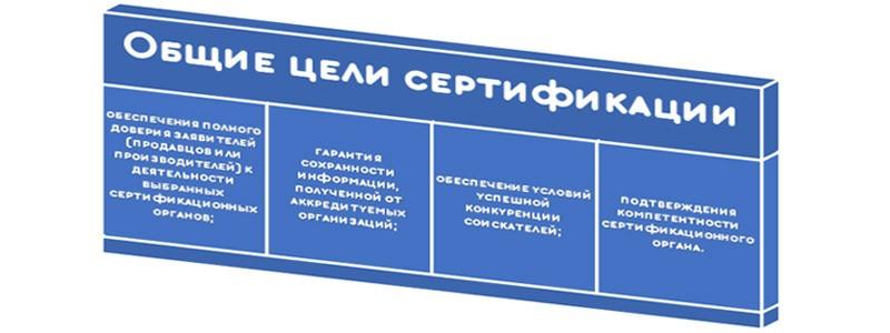 общие цели сертификации