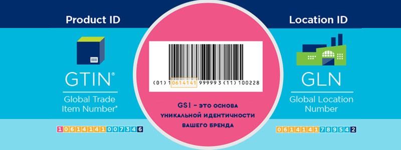 схема GS1 GLN GTIN