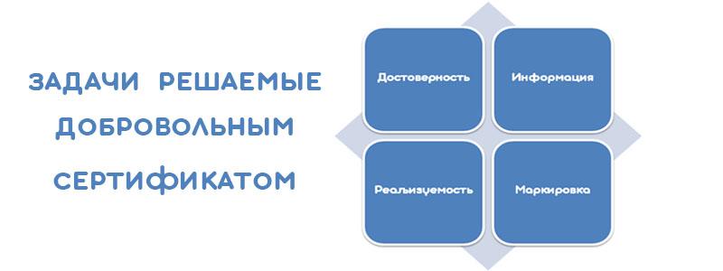 Задачи решаемые сертификатом